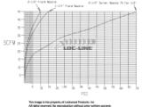Фото № 4 56807 – 1/2″ Наконечник кислотоустойчивый с плоским раструбом 32 мм - для системы подачи СОЖ с доставкой по России от LocLine.spb.ru