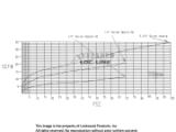 Фото № 4 45482 – 1/4″ Плоский наконечник кислотоустойчивый с 16 соплами 1,5 мм - для системы подачи СОЖ с доставкой по России от LocLine.spb.ru