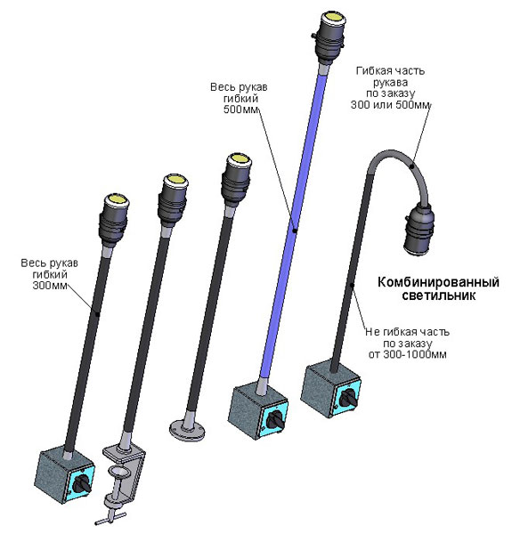 Фото № 3 333-63 - Светодиодный станочный светильник AL15 - для системы подачи СОЖ с доставкой по России от LocLine.spb.ru