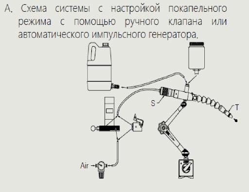Фото № 2 Система охлаждения Cobra - для системы подачи СОЖ с доставкой по России от LocLine.spb.ru