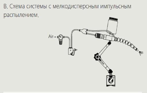 Фото № 3 Система охлаждения Cobra - для системы подачи СОЖ с доставкой по России от LocLine.spb.ru