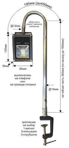 Фото № 2 S30 - Светодиодный станочный прожектор ALS-30 - для системы подачи СОЖ с доставкой по России от LocLine.spb.ru